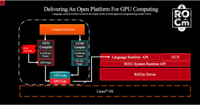AMD-Machine-Learning-5