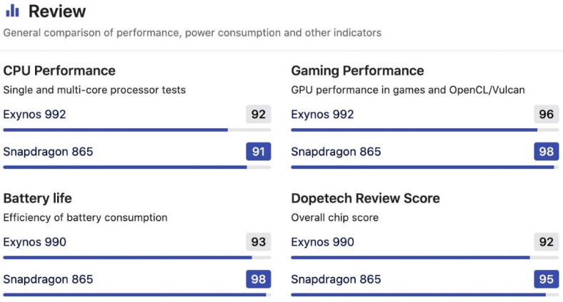 exynos-vs-snapdragon-3