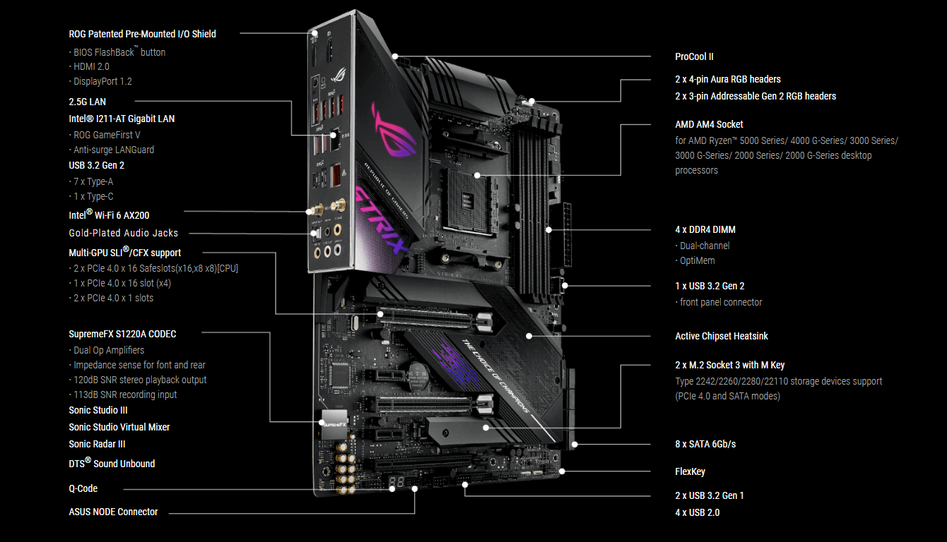 best-ryzen-9-5950X-motherboard-1