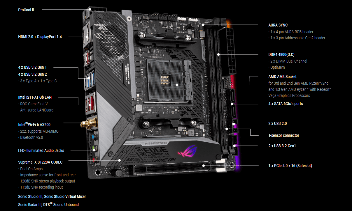 best-ryzen-9-5950X-motherboard-3
