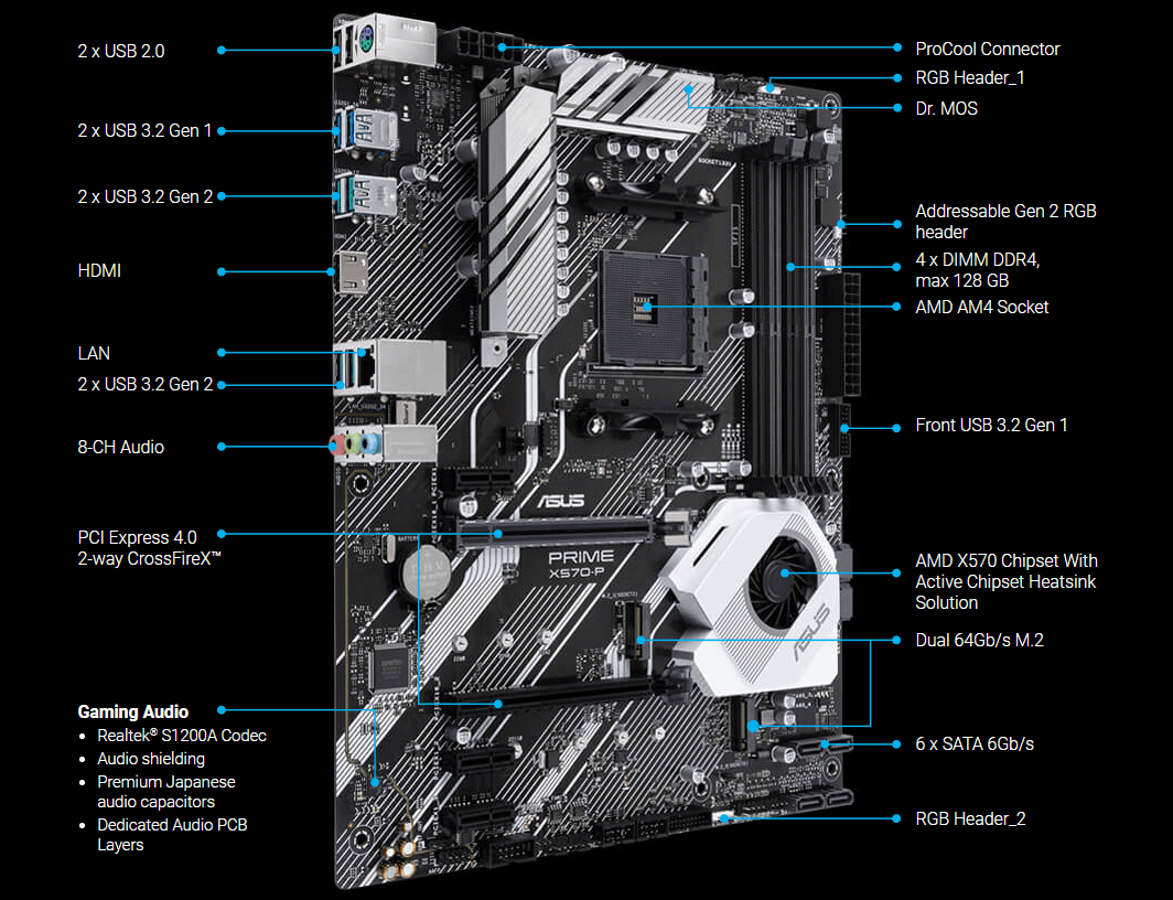 best-ryzen-9-5950X-motherboard-4