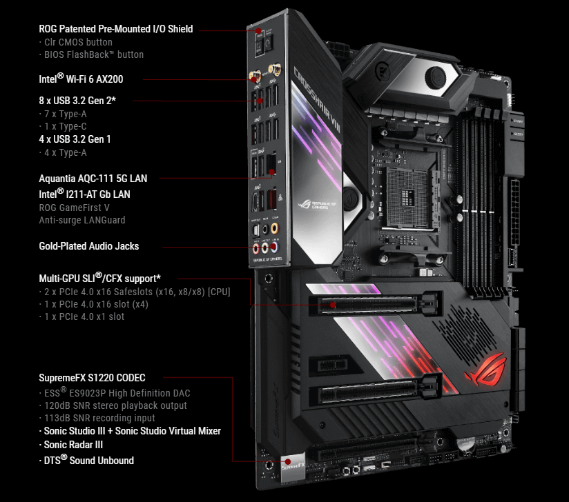 best-ryzen-9-5950X-motherboard-5