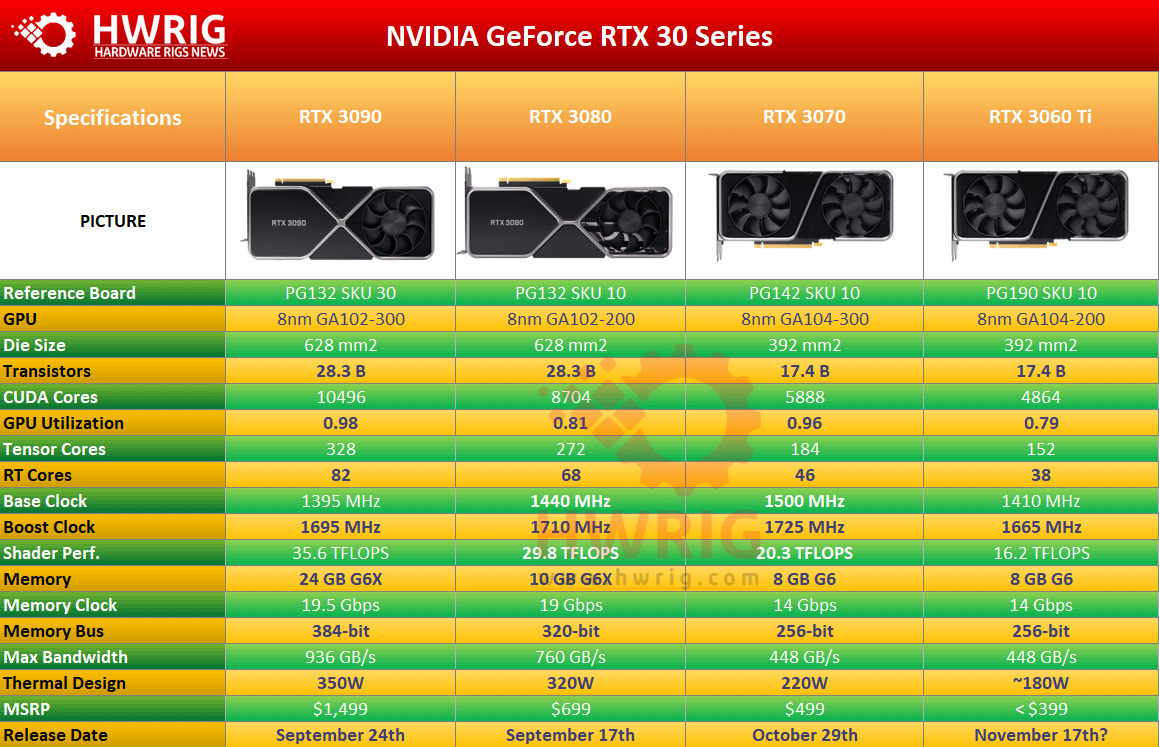 geforce-rtx-3060-ti-1
