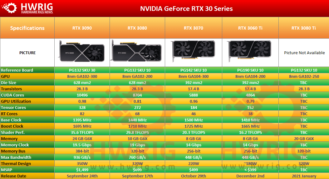 geforce-rtx-3080-ti-1