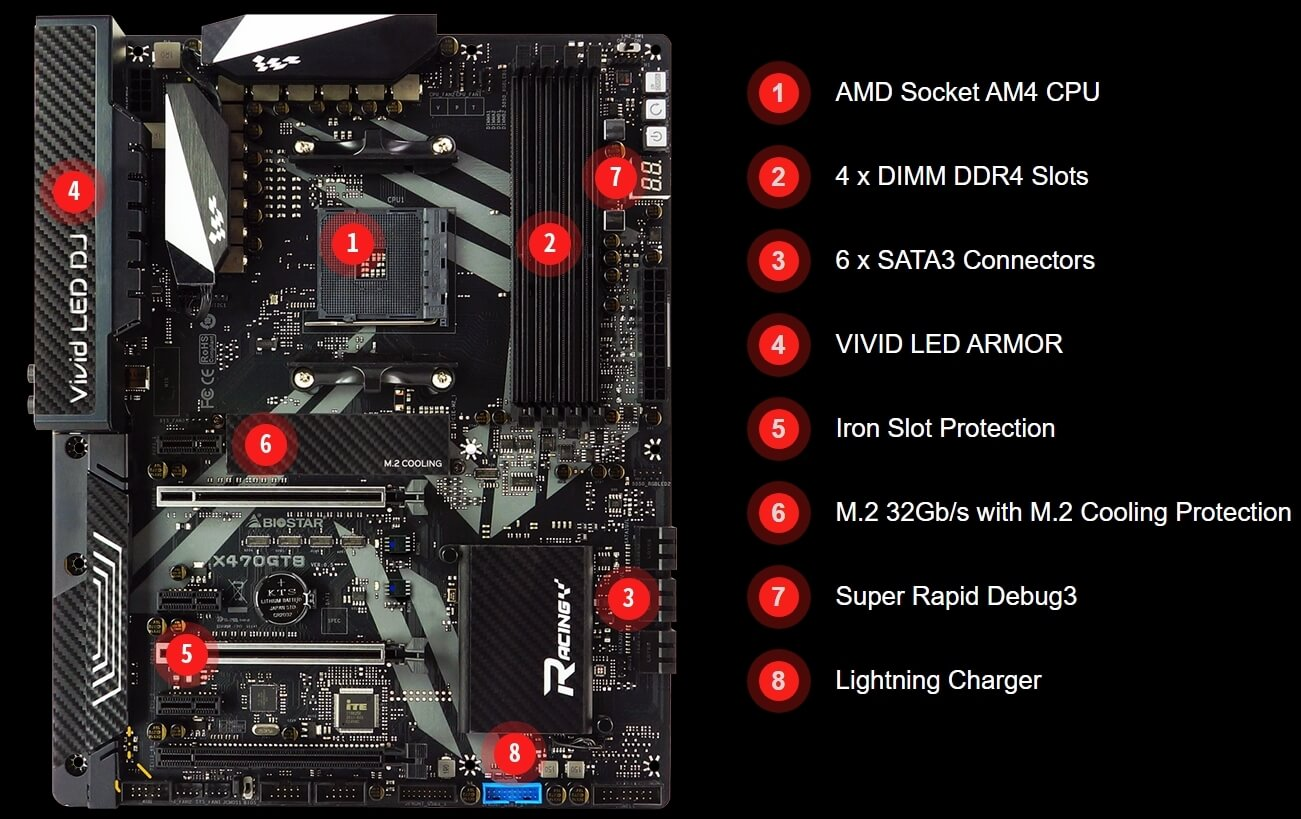 top-10-amd-motherboard-8